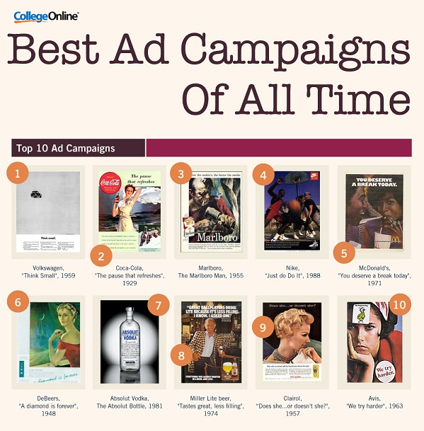 Infographic The Best Ad Campaigns And Slogans Of All Time