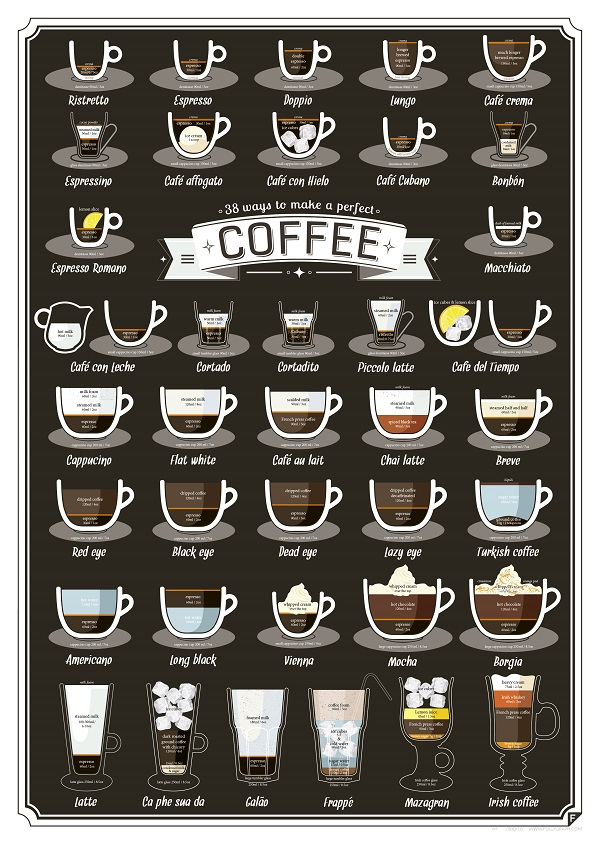 Infographic: 38 Different Ways To Make Perfect Coffee