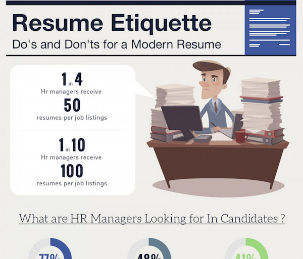 Infographic Resume Dos And Donts