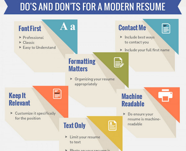 infographic résumé dos and don ts designtaxi com