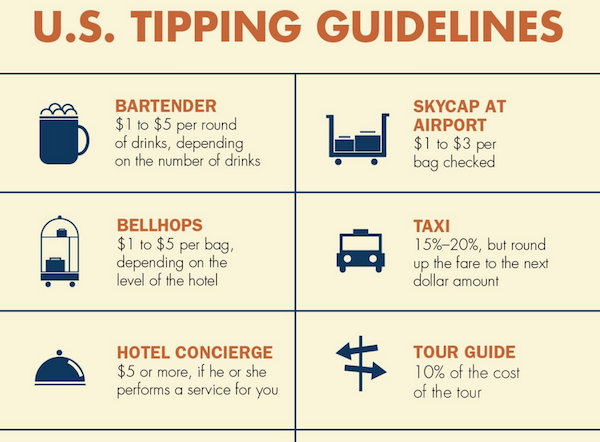tipping guidelines america