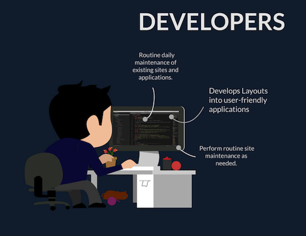 What Is A Web Developer Vs Web Designer