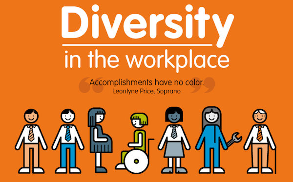understanding cultural differences in the workplace essay An increasing number of employees come to work each day with very different sets of cultural norms and beliefs than the majority their colleagues –.
