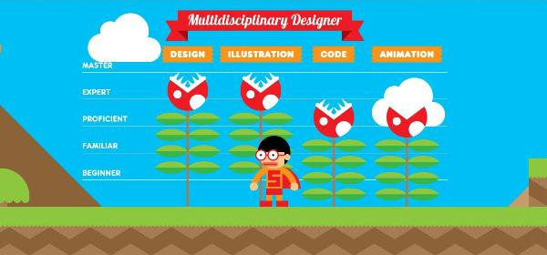 a fun  interactive resume that unfolds like a mario-style video game