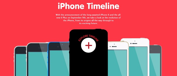 Youve Seen The Video And GIF Now Check Out This Interactive Scrolling Website That Shows Evolution Of IPhone From Original To 6