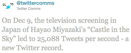 Japanese movie tops Steve Jobs' death record of 'most tweets per second'
