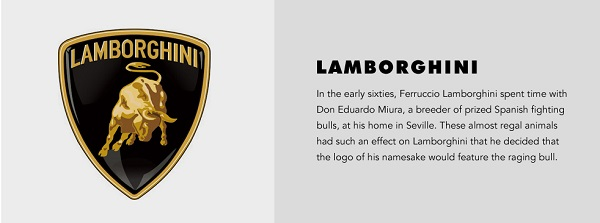 The History Behind The Logos Of Famous Car Brands Designtaxi Com