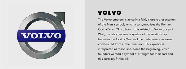 The History Behind The Logos Of Famous Car Brands - DesignTAXI.com