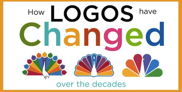 Infographic: How Iconic Logos Have Changed Over The Years ...