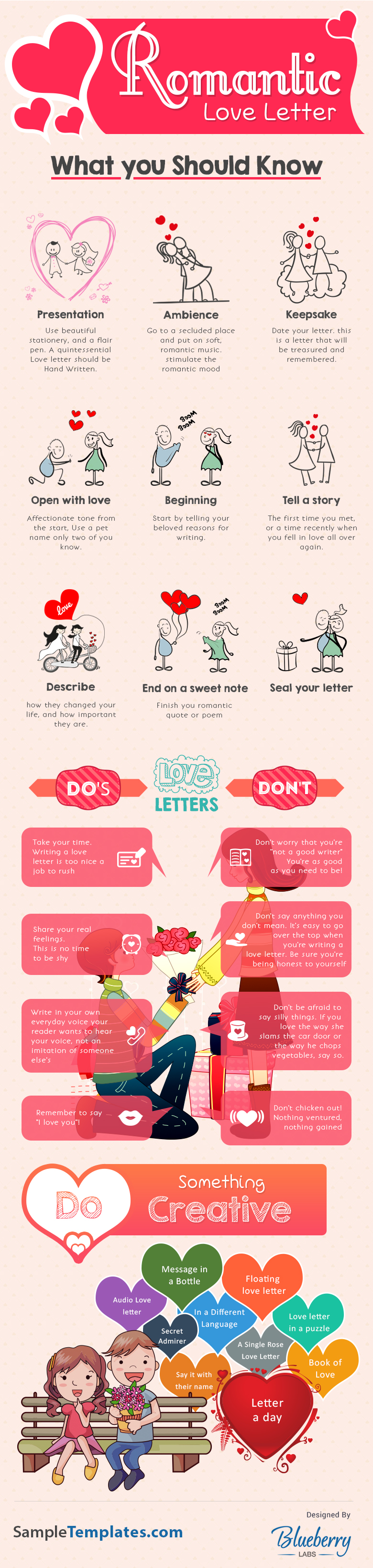 Infographic How To Write A Romantic Love Letter DesignTAXI