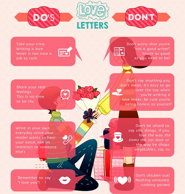 Infographic How To Write A Romantic Love Letter DesignTAXI – How to Write Romantic Letters