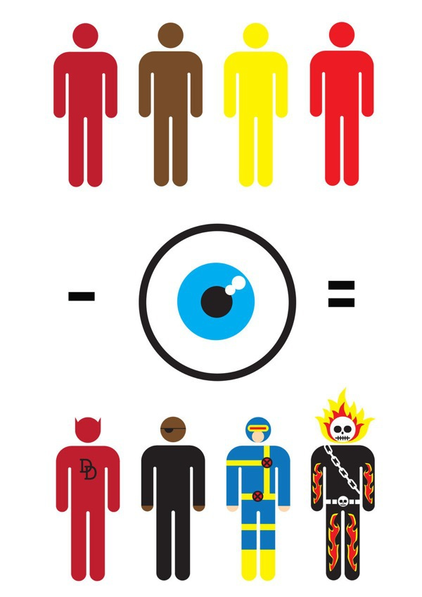The Birth Of Pop Culture Characters Simplified With