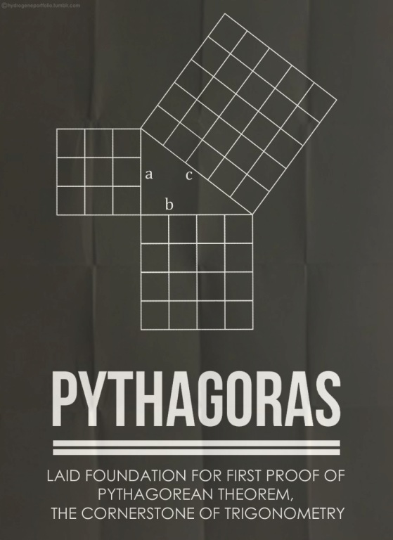 pythagoras and his contribution to the math world Pythagoras (6th century bc) observed that when the blacksmith struck his anvil,   together with its underlying mathematical laws of proportion it is the sound of.