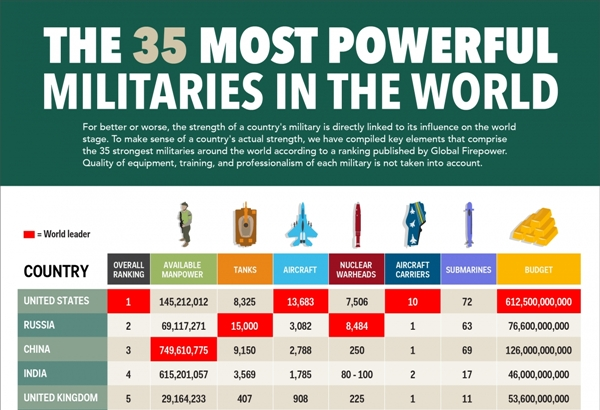 intelligence the most powerful force in the world 5 most powerful intelligence agencies in the 5 most powerful intelligence agencies in the world 5 best special forces in the world.