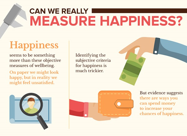 Essay on can we buy happiness with money