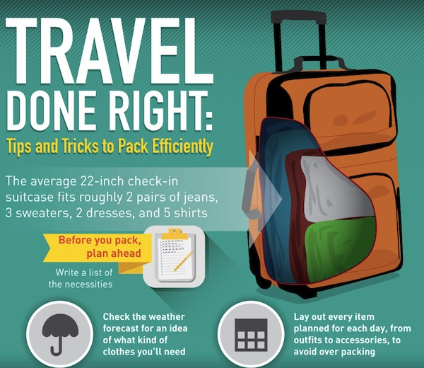 Designer Tips And Tricks For: Infographic: Smart Tips And Tricks To Packing Efficiently
