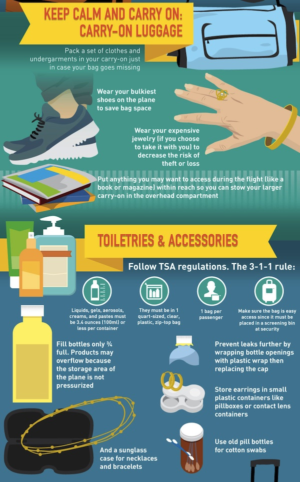 Infographic: Smart Tips And Tricks To Packing Efficiently For Travel
