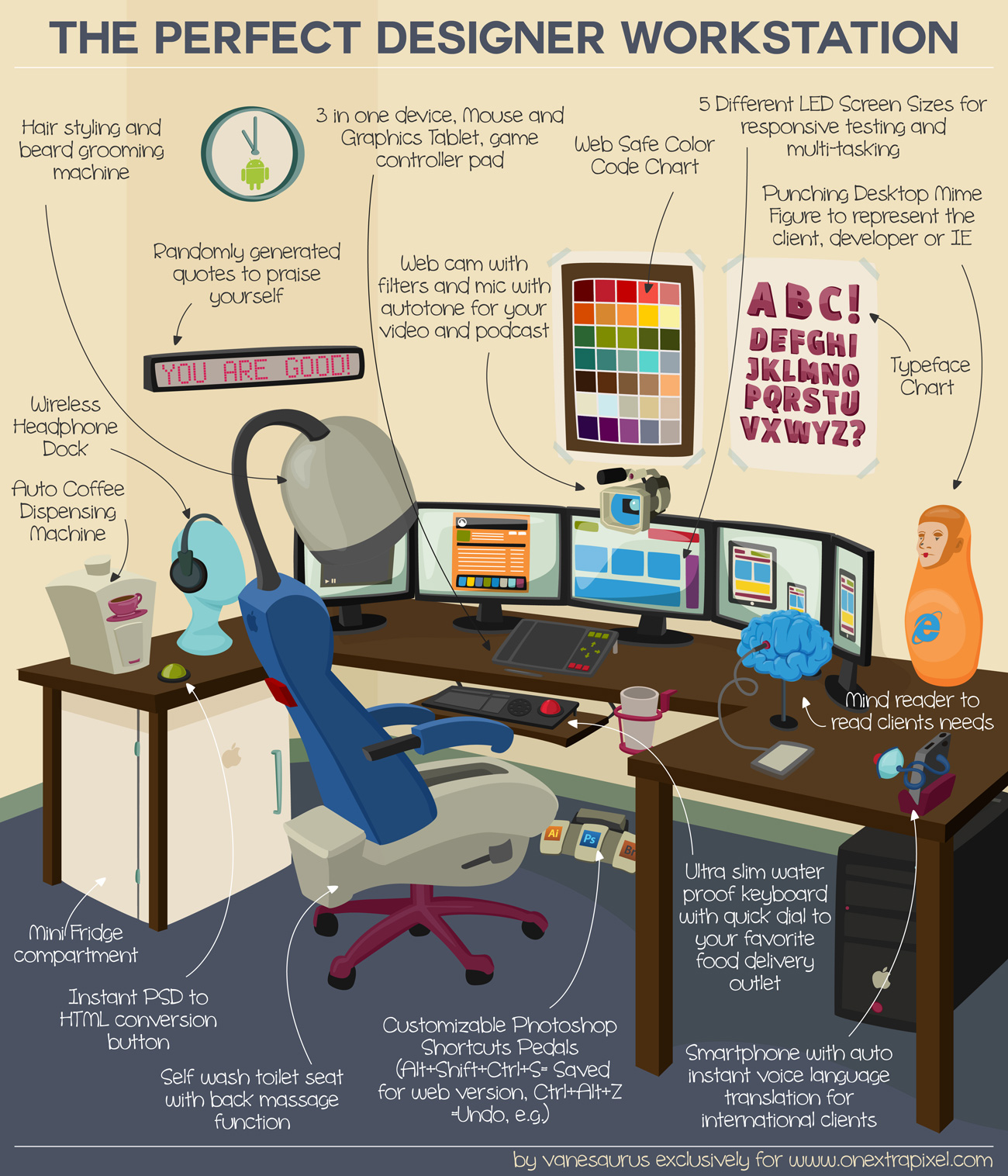 The perfect workstation for designers for At home graphic design