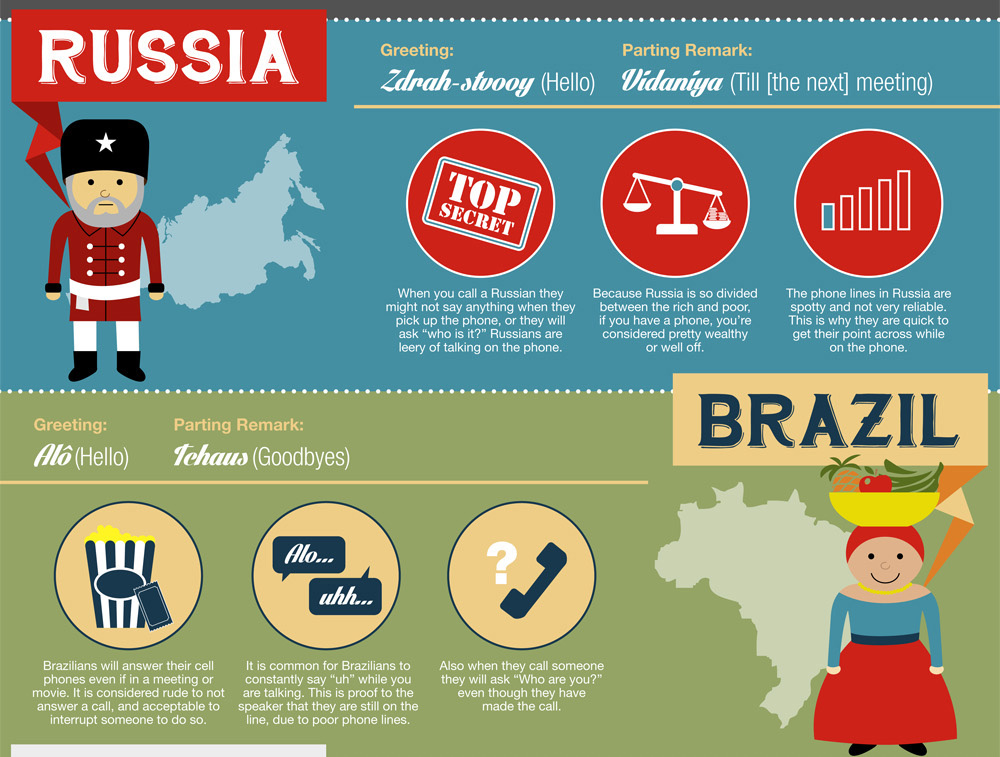 Dating Etiquette From Around the World