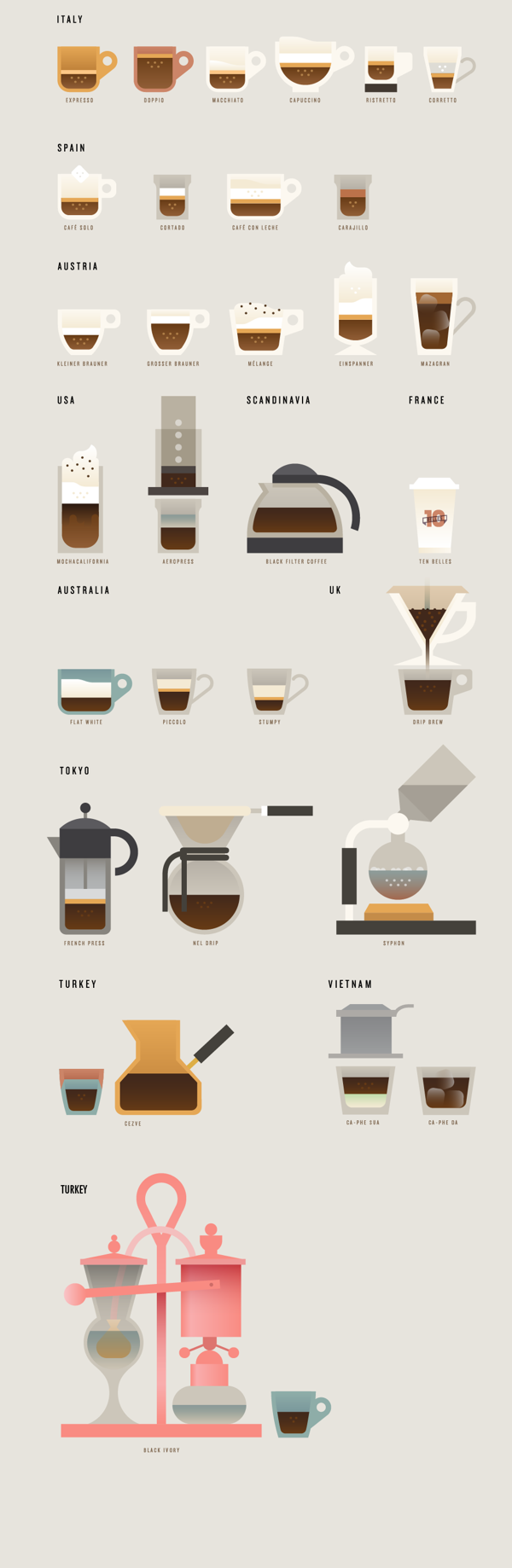 An Interactive Map That Lets You Learn The Various Coffee Cultures In The World