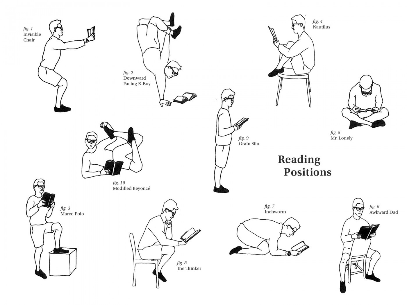 A Fun Chart Of Unusual Reading Positions For Bookworms