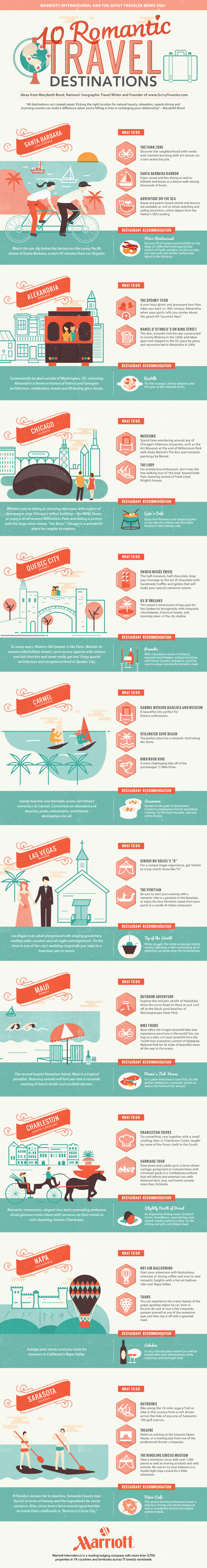 Infographic top 10 romantic travel destinations for for Top 10 vacation spots couples