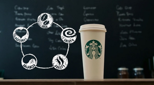 Starbucks Explains How Its Coffee Goes From Bean To Cup