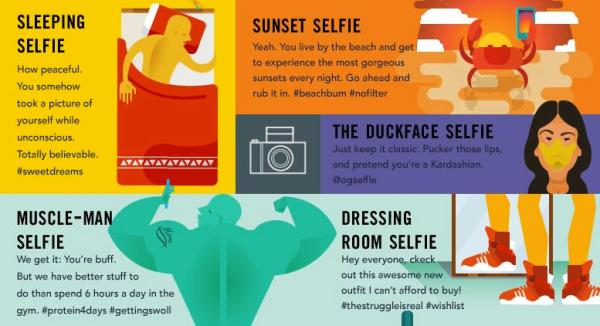 Infographic: The Evolution Of The Selfie-Obsessed Generation