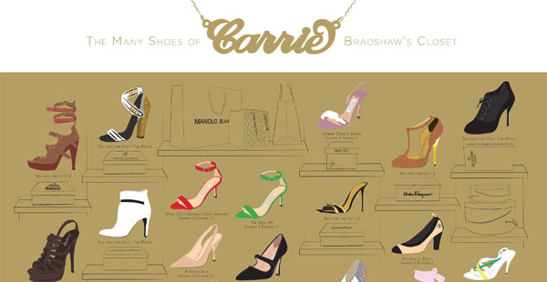 carrie sex and the city shoes
