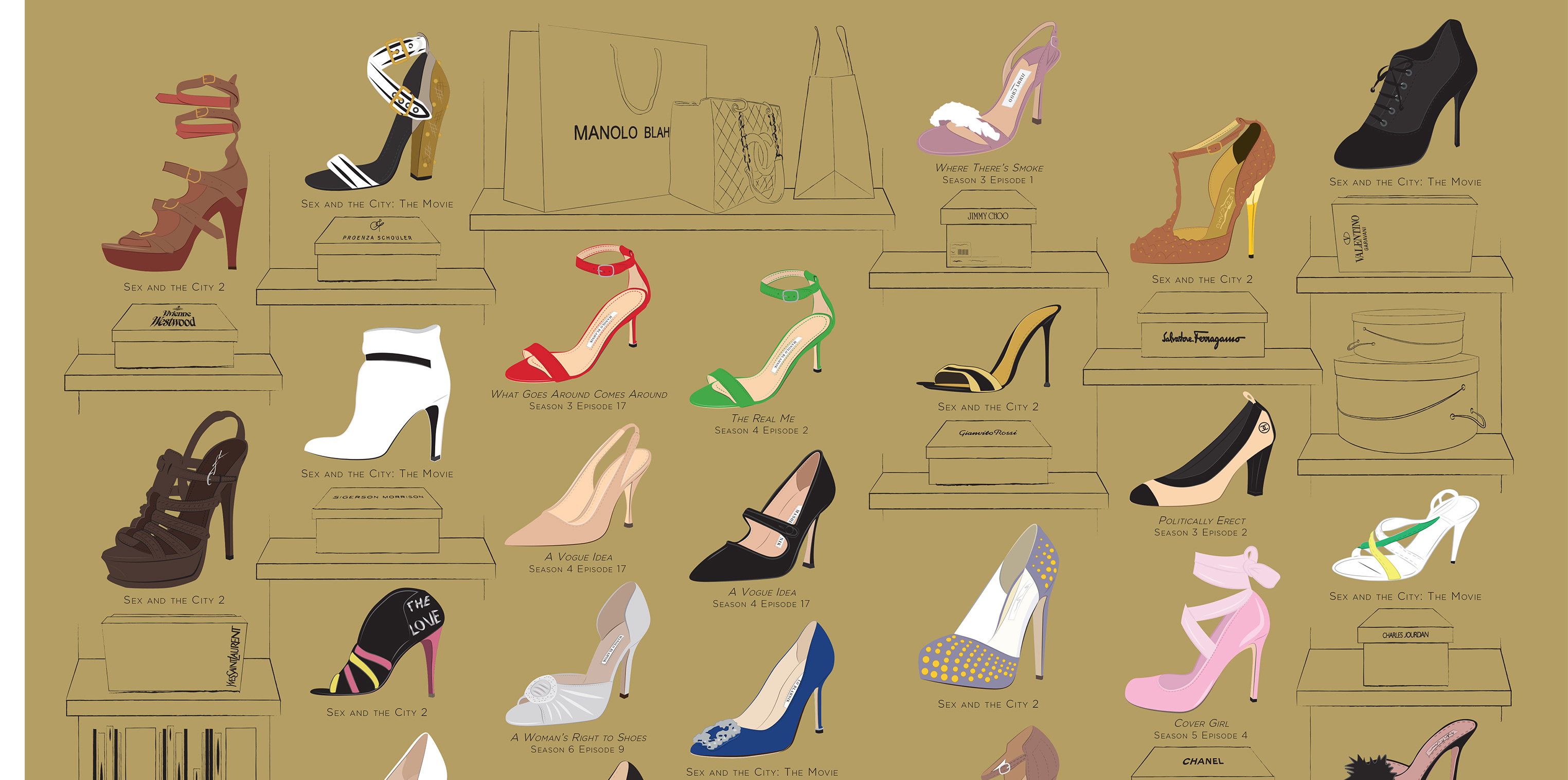 Shoes worn in sex and the city