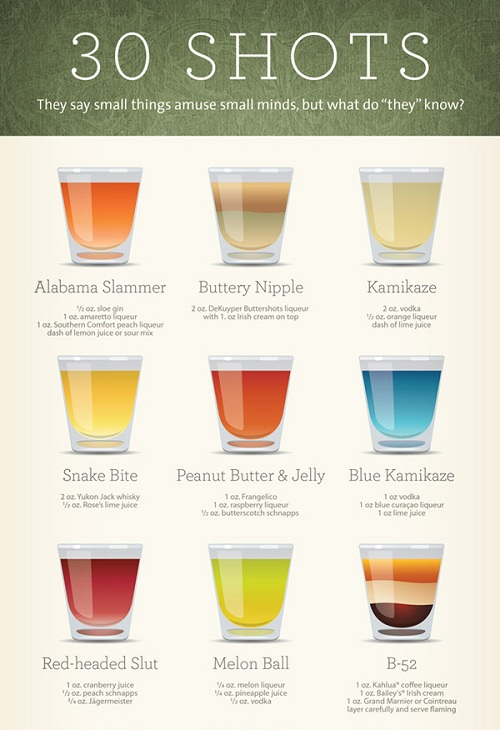 Infographic: 30 Of The Most Popular And Iconic Alcohol ...