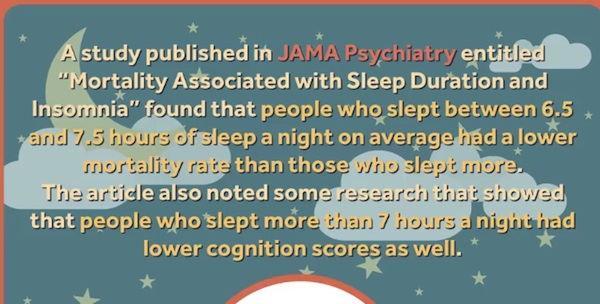 Watch: How Much Sleep A Person Really Needs And Why