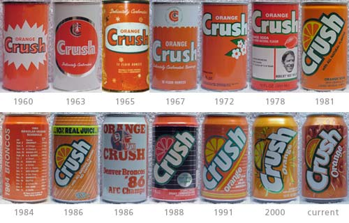 The Evolution Of Packaging On Soft Drink Cans Designtaxi Com