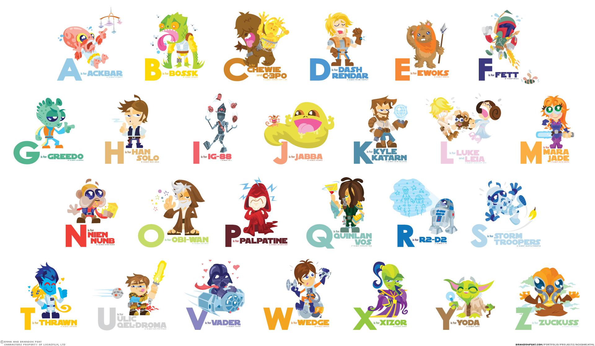 teach the alphabet to your child with star wars characters - Alphabet Pictures For Kids