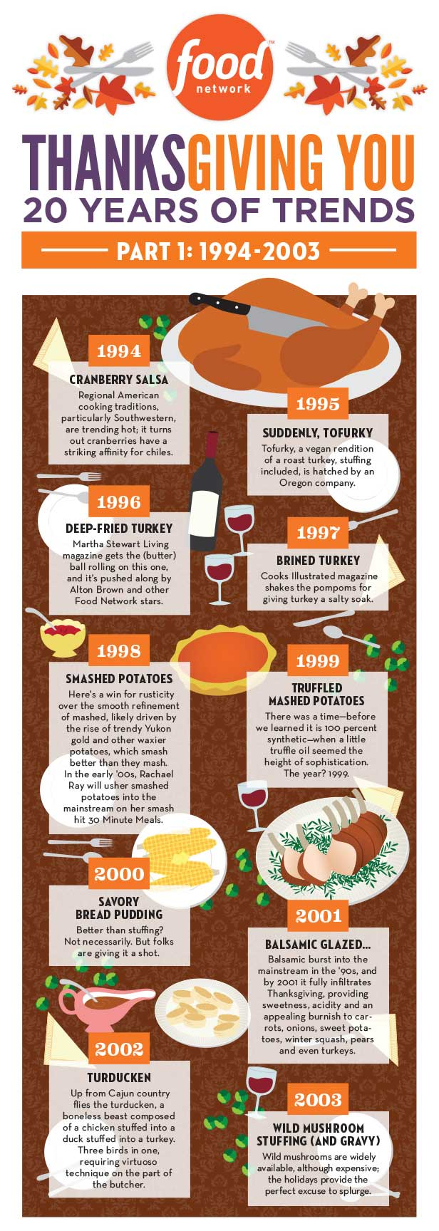 Canadian Food Facts For Kids