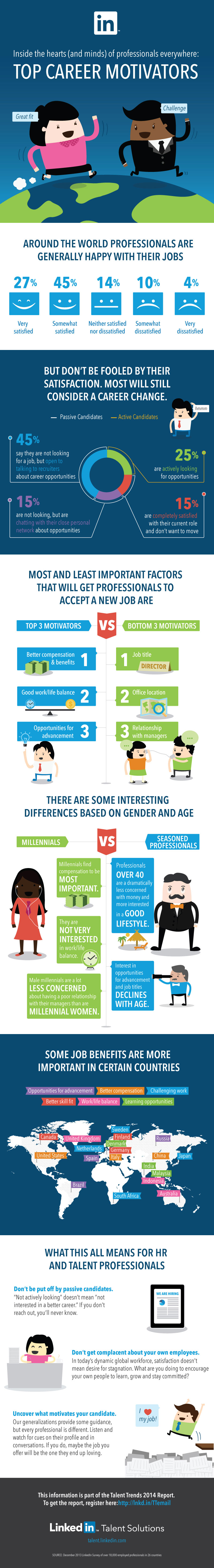 infographic what motivates professionals to switch jobs infographic what motivates professionals to switch jobs
