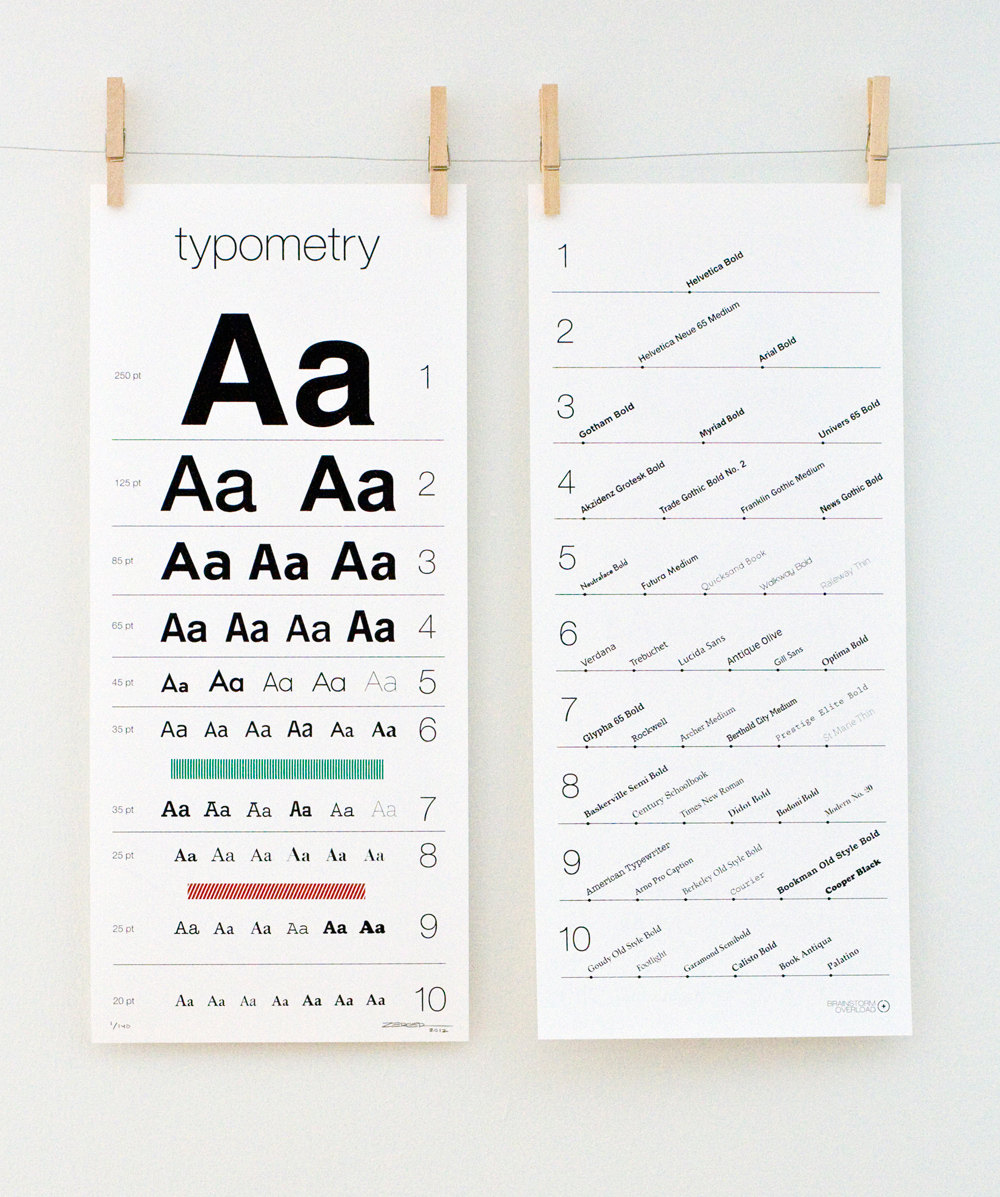An eye chart for typography lovers designtaxi click to view enlarged version nvjuhfo Gallery