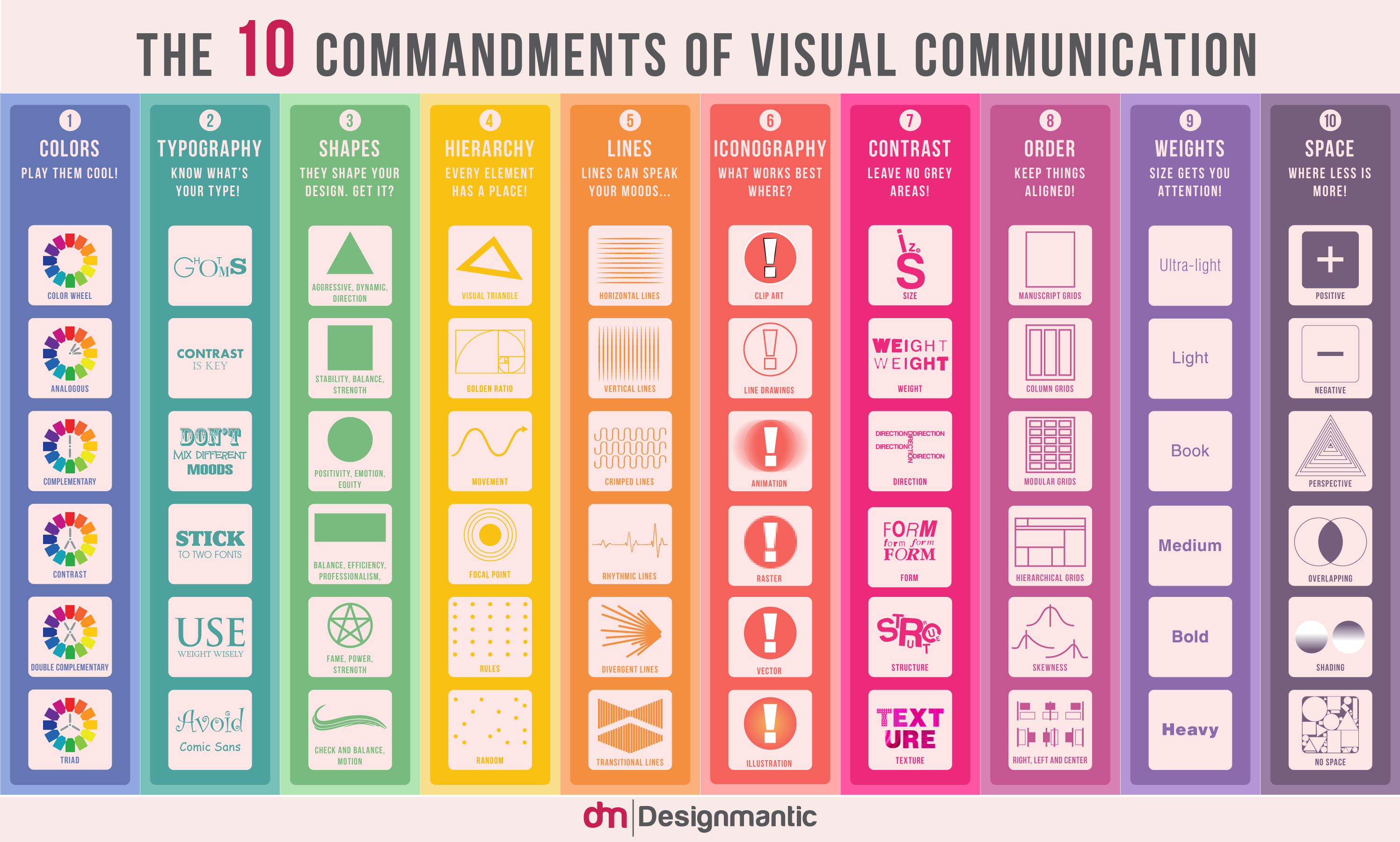 Infographic: The 10 Commandments Of Visual Communication ...