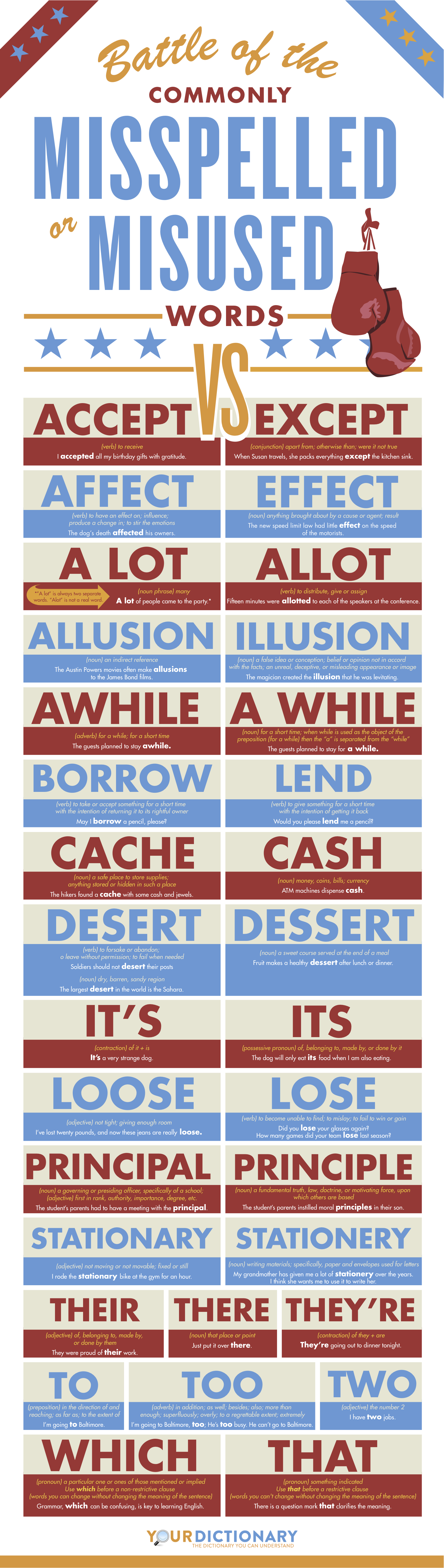 Infographic: A List Of Commonly Misspelled And Misused English ...